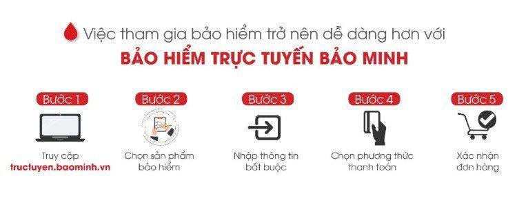 Các bước mua bảo hiểm Bảo Minh online
