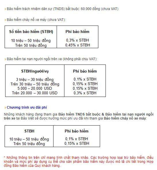 Quyền lợi và mức phí bảo hiểm xe máy Bảo Việt