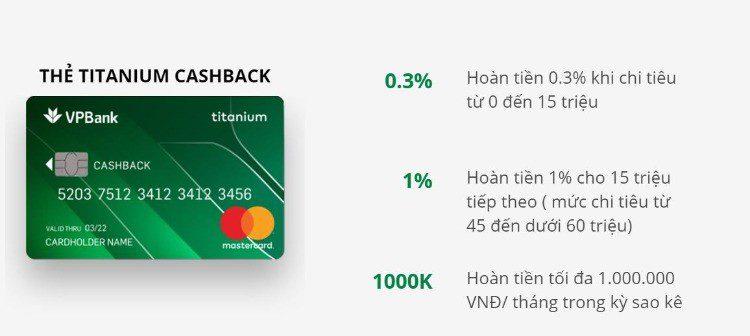 Thẻ tín dụng Titanium Cashback VPBank