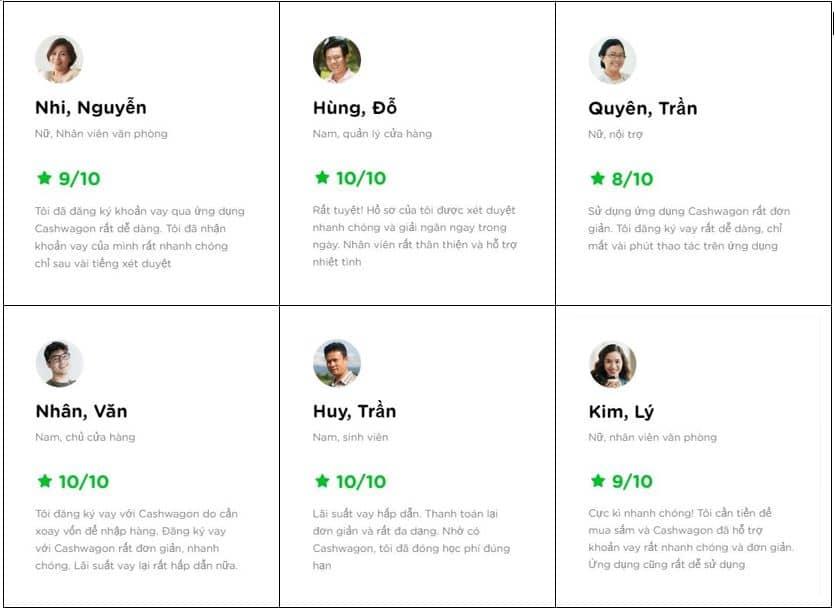 Cashwagon nhận được nhiều phản hồi tích cực từ phía khách hàng