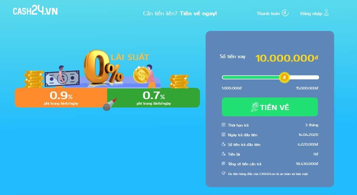 Vay tiền nhanh Huế với Cash24.vn