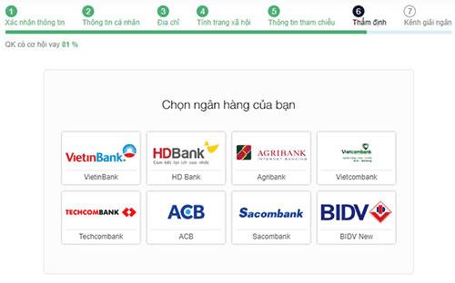 Thẩm định tài khoản ngân hàng của bạn