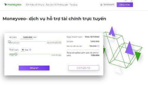 Moneyveo - dịch vụ hỗ trợ tài chính tuyệt vời