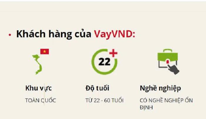Điều kiện vay tiền tại VayVND