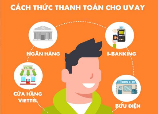 Thanh toán khoản vay Uvay dễ dàng