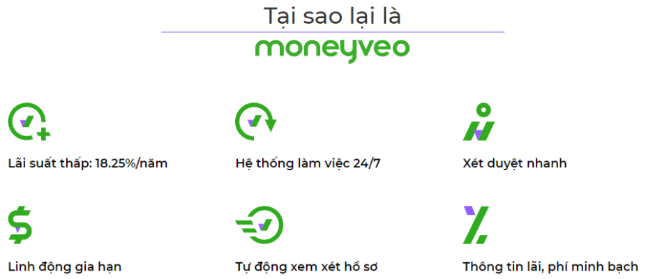 Ưu điểm khi vay MoneyVeo
